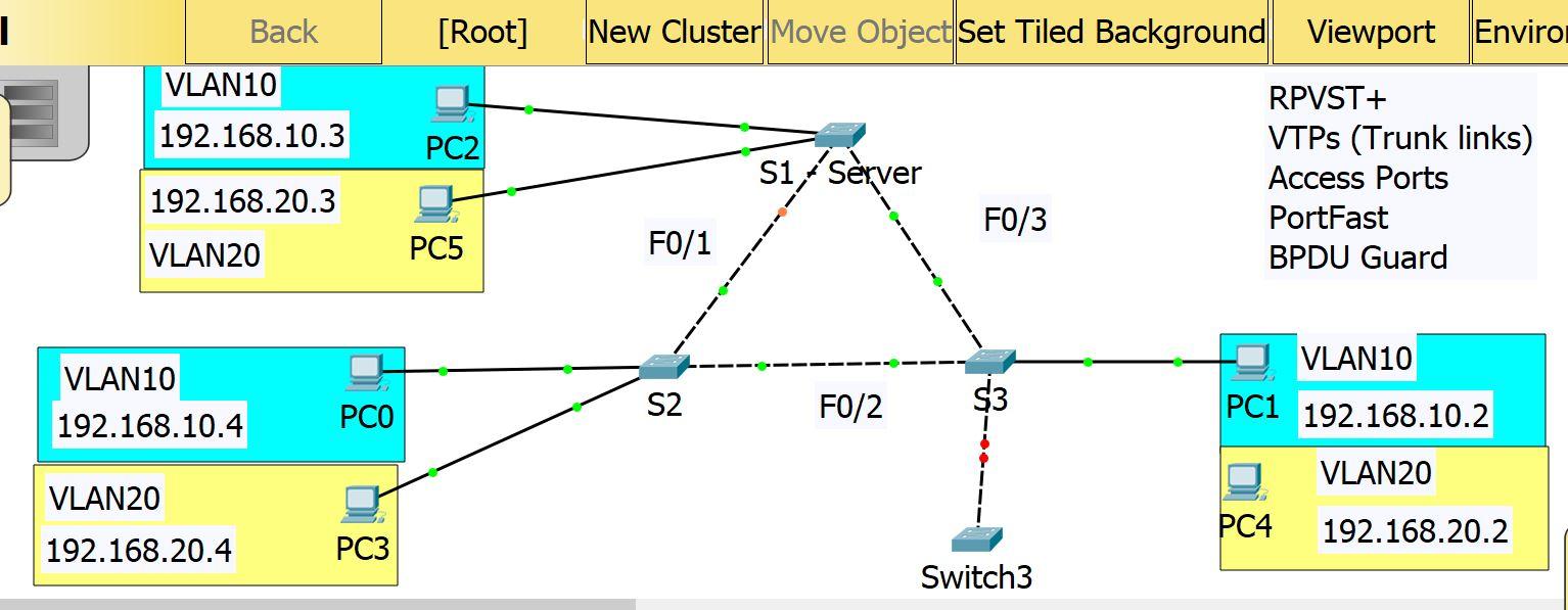 ICDN2 STP configuring VTP, BPDU Guard, PortFast and RPVST+