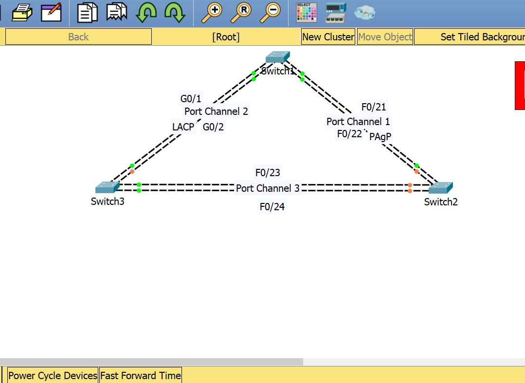 ICND2 Lab Configuring EtherChannel PAgP and LACP