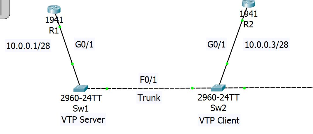 Configuring VTP Clients and Servers on Cisco Catalyst Switches