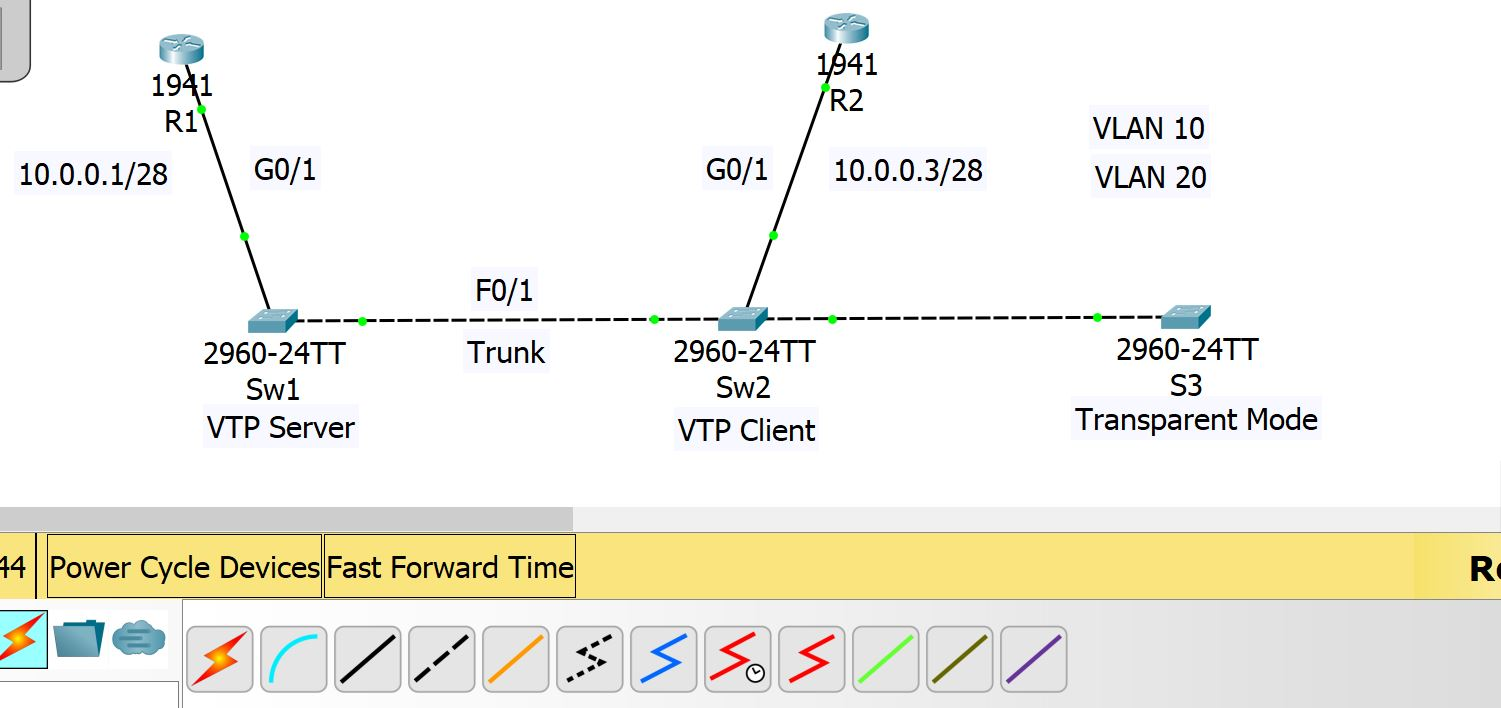 Configuring VTP Transparent Mode With Packet Tracer