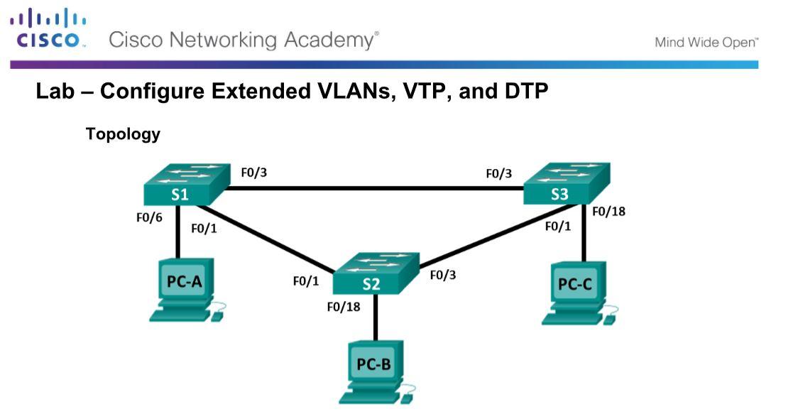 Configure Extended VLANs, VTP, and DTP