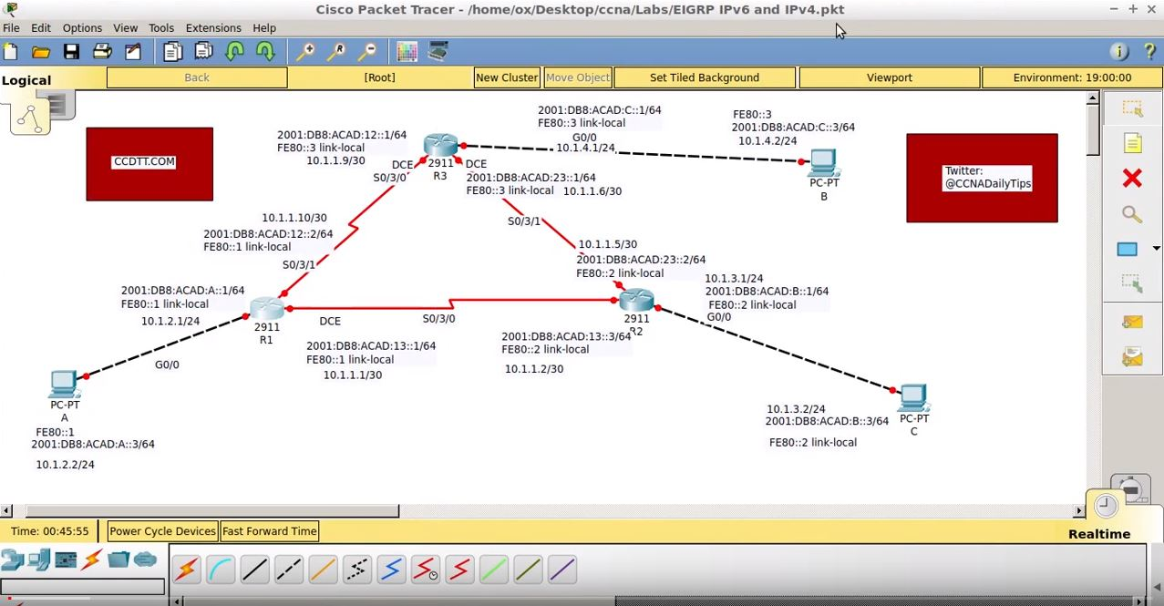 Configuring EIGRP Using IPv6 and IPv4 Via Packet Tracer