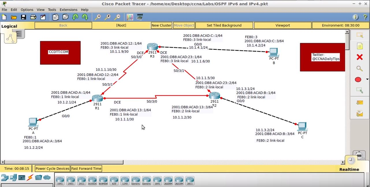 Configuring OSPFv3 IPv6 and OSPF IPv4 Using Packet Tracer