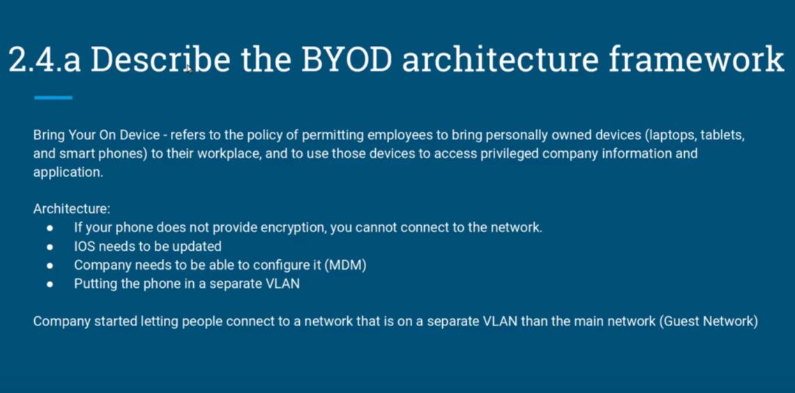 CCNA Security IINS (210-260)   Describe MDM and BYOD Framework