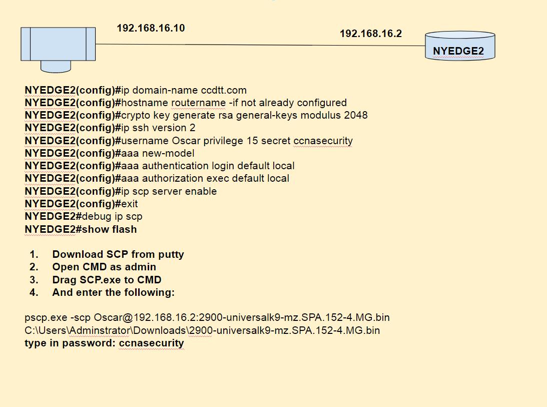 CCNA Security IINS Topics   2.1.e Use SCP for file transfer