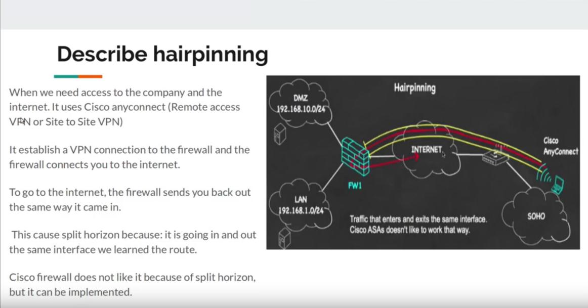 3.1.b Describe hairpinning, split tunneling, and NAT traversal