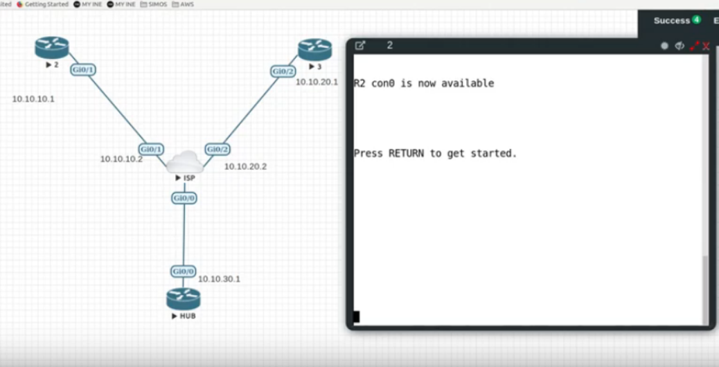 Cisco Router FLEXVPN Hub to Spoke With EVE-NG