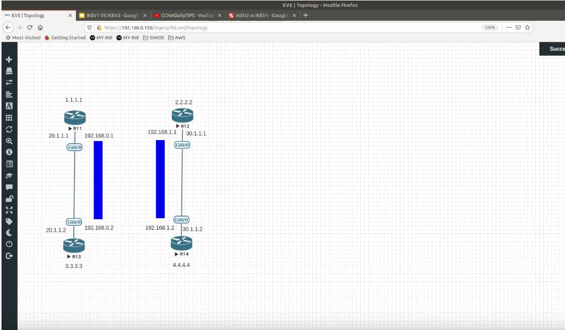 Cisco IKEV1 v.s IKEV2 Site to Site VPN Configuration