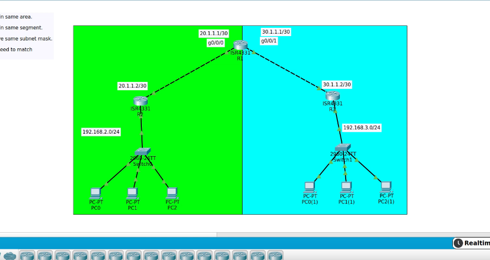 CCNA 200-301 – OSPFv2 Troubleshoot Basics
