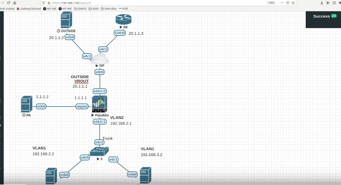 Palo Alto Firewall | VLAN INT, Source NAT, Security Rules, Virtual Routers
